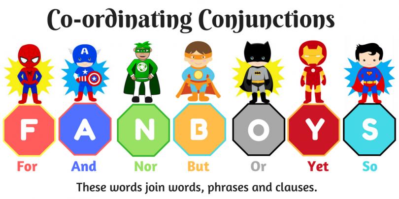 Apprendre de nouveaux mots anglais et comment les utiliser. Apprendre l'anglais en ligne avec un professeur à un prix pas cher!