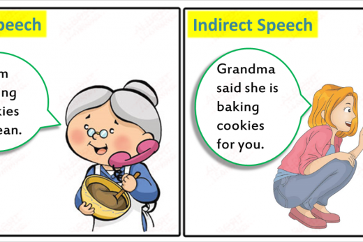 Apprendre anglais discours indirect