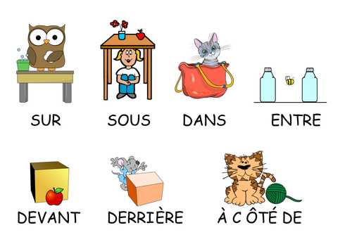 Prepositions in French